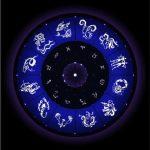 12星座 西洋占星術
